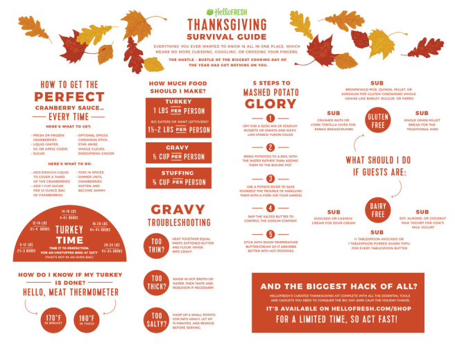 HF_Mag_Thanksgiving_infographic